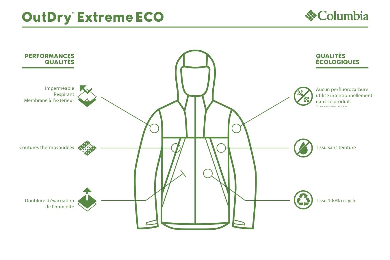 Qsport Columbia OutDry Extreme Eco Shell Jacket